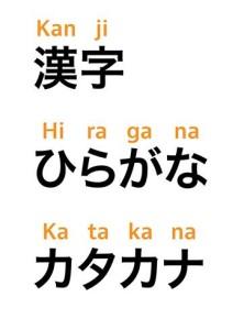 Tempat Kursus Bahasa Jepang