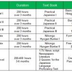 sekolah-bahasa-di-jepang