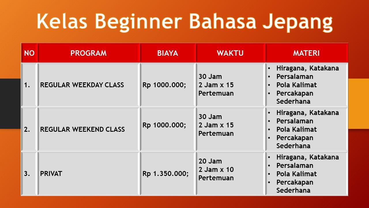 Kelas Beginner Bahasa Jepang